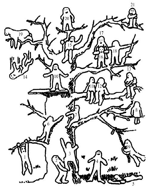 фото, интерпретация рисунка дерева в психологии можно сделать