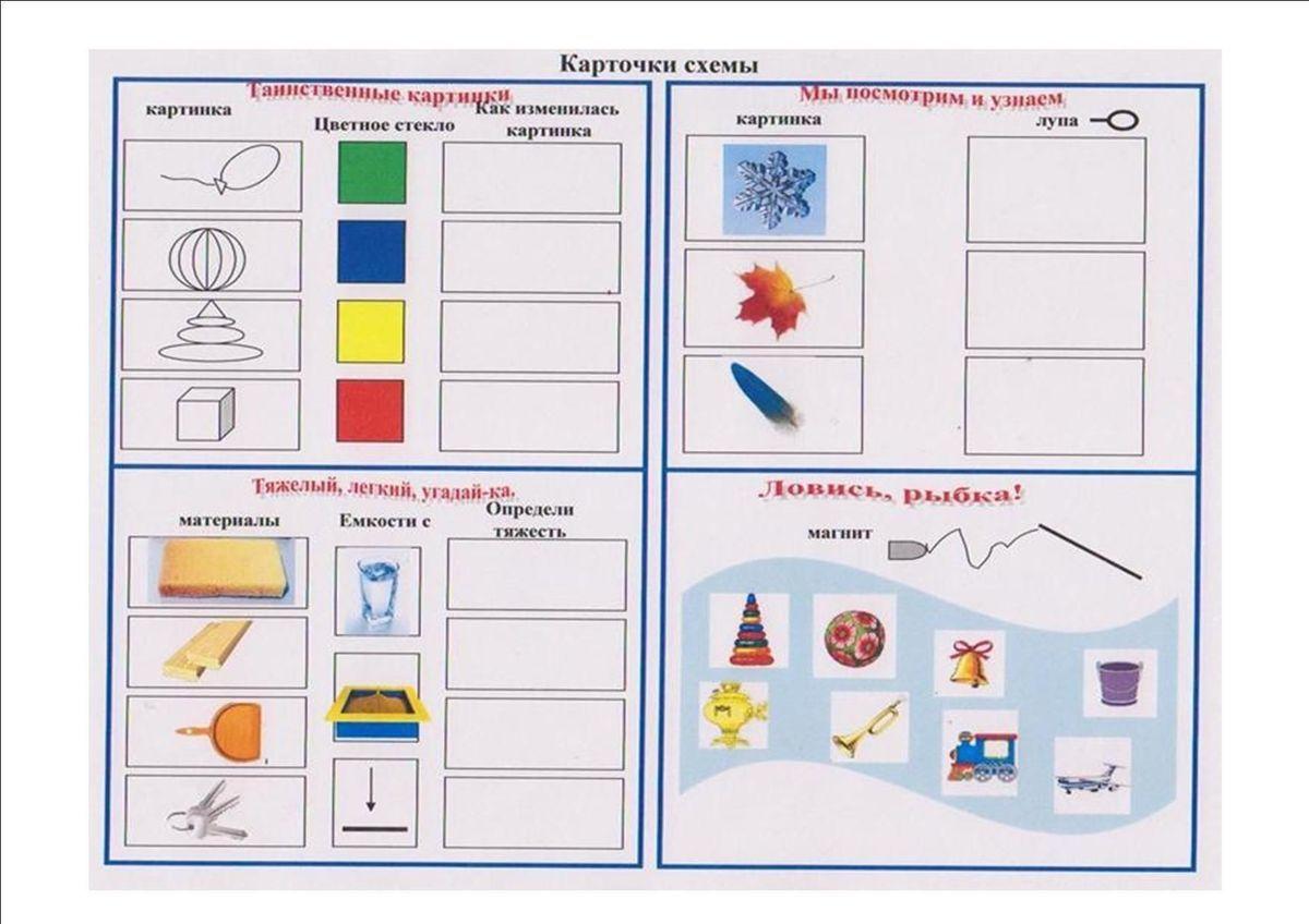 Схемы таблицы выполнения опытов в детском саду