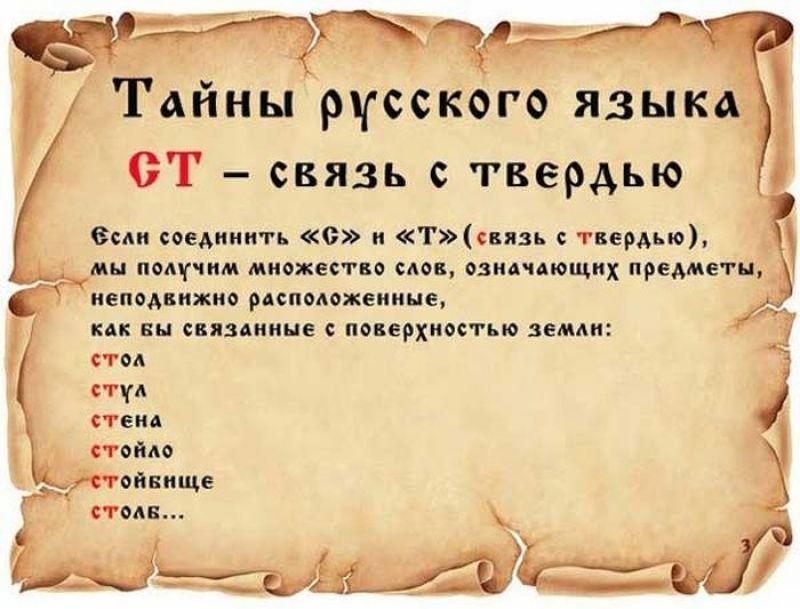 что тайны русского языка от старины до современности подтвержающие